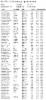 Puunkuormaajamestari 2016 - Mikkeli 26.4. tulokset