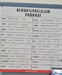 Puunkuormaajamestari 2016 - Seinäjoki 1.6.2016 - Asikainen ykkönen.
