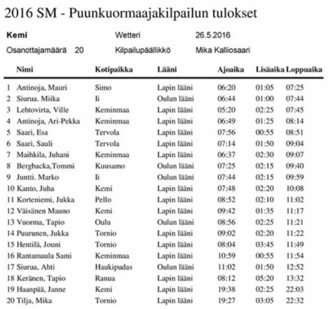 Puunkuormaajamestari 2016 - Kemi 26.5. tulokset