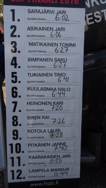 FinnMetko 2016 Jämsänkoski.8