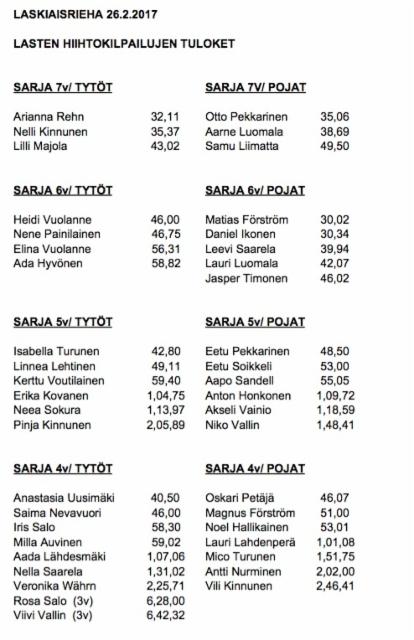 lasten_hiihtokilpailun_tulokset_2017