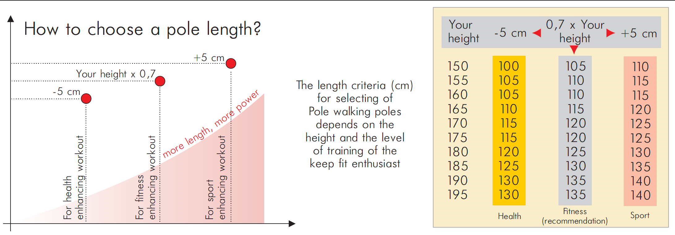 nw-poles-original-nordic-walking-length-table2.png