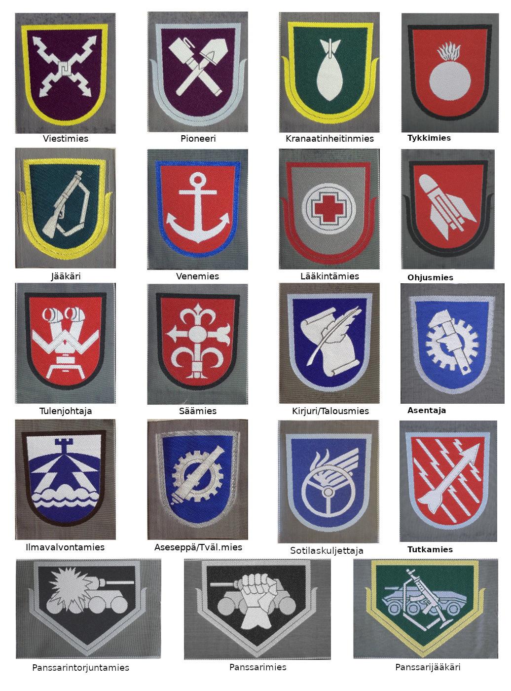 Armeija Kirjuri