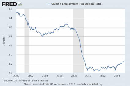 19_3_employment_rate.png