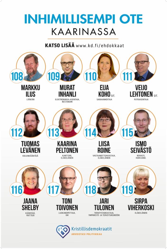 Vaalitulos Eduskuntavaalit 2021