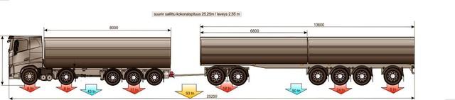 92 tonninen mineraalijuna.Asetusten mukainen mitoitus.
