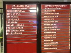 Palomuseo vierailu