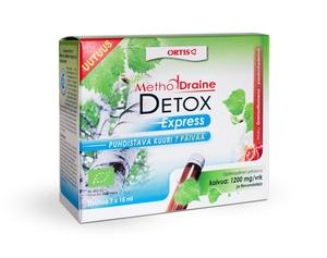 methoddraine detox express 7 p iv n kuuri 7 x 15 ml harmonia kehon tehokas. Black Bedroom Furniture Sets. Home Design Ideas