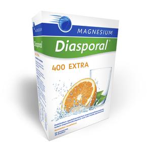 Magnesium lihakset