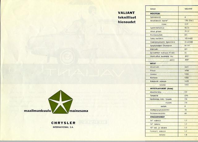 plymouth valiant -64 (2)
