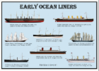 Early_oceanliners.png&width=140&height=250
