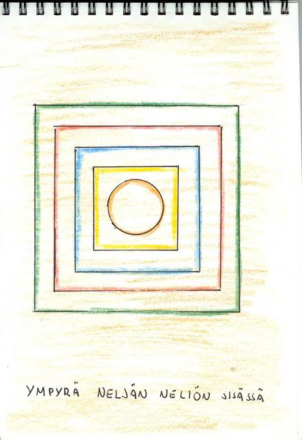 Kuva 22. Ympyrä neljän neliön sisässä