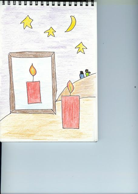 Kuva 28. Kaksi kynttilää: Aito ja aidon kuva