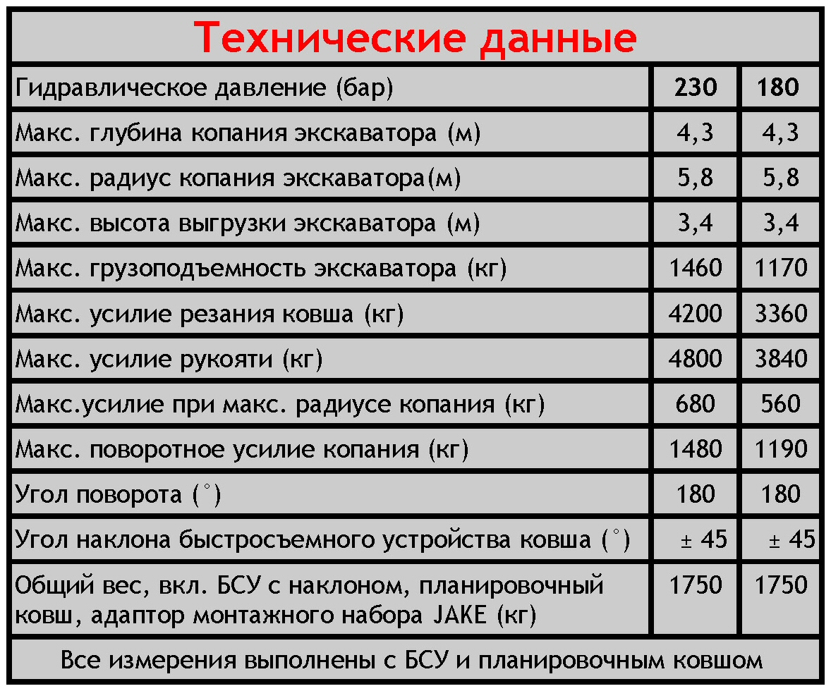 jake_d114_technical_details-rus.jpg