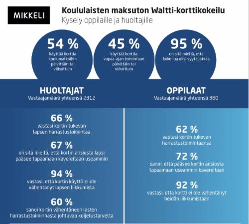 Joukkoliikenne Mikkeli