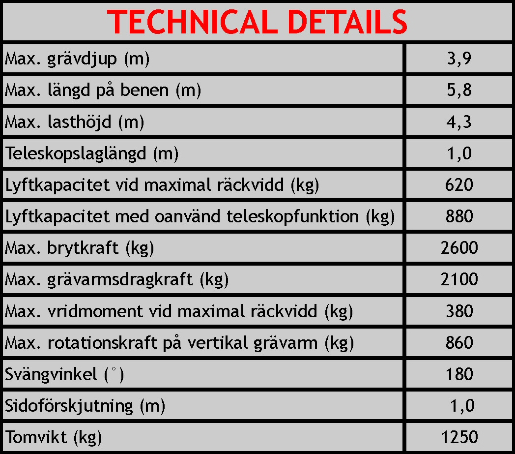 jake_d107_technical_details-swe.jpg