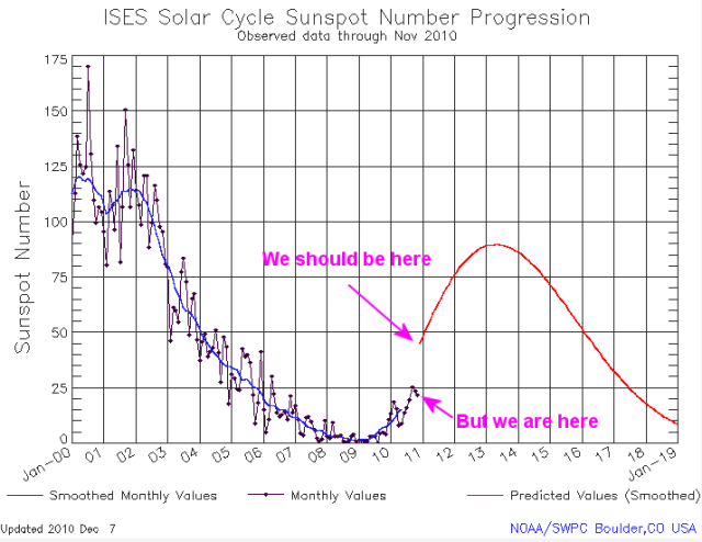 solar_cycle_gap.png