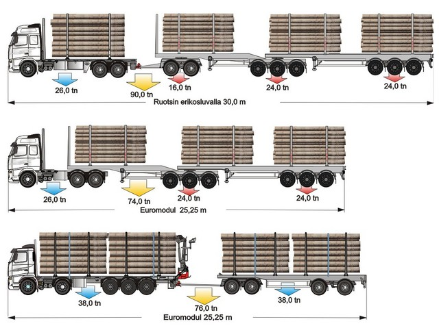 maantiejunat ja modulit