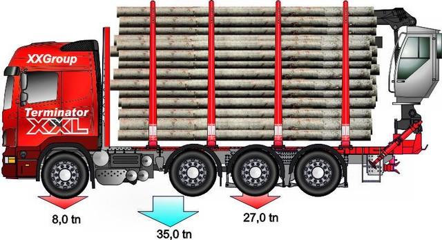 Aikoinaan hyvinkin yleinen neliakselinen vetoauto palaa kehiin entistä ehompana. 35 tonnisena !!!!!
