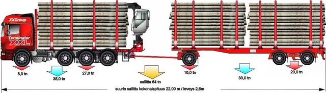 Neliakselinen veturi ja kolmiakselinen perävaunu ja jatkettavana on tosipeli lyhyille keikoille vaikeissa paikoissa.