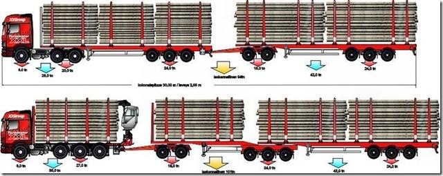 Ruotsalainen siirtoautojen rakentaminen perustuu täysin Eu  kilpailulainsäädännön mukaiseen moduuliajatteluun. - Nämäkin.