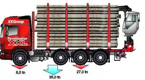 """4 akselinen """"Trippeli"""" . 35 tonnia."""