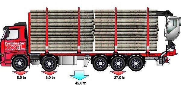 Viisiakselinen . 42 tonnia.