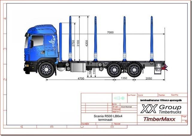 Ilmajousiseen Scaniaan saa 3100 korkeat tolpat 4.2m rakennekorkeudella!!!