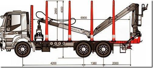 Tässä on puutavara-auton näköinen auto.Tolppakorkeudeksi tulee XXL varusteisella 4.2:lla 3.05 - teräsjousilla !!!
