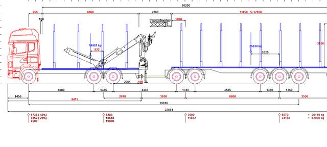 68 tonninen viisiakselisella perävaunulla.
