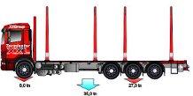 Tuleeko tästä 12 m maksimipituisesta tridemistä yksi vakava vaihtoehto puutavarakuljetusten vetoautoksi.