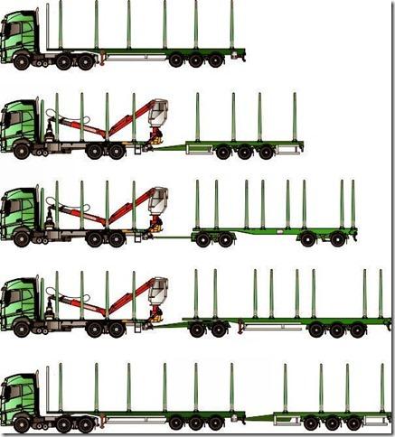 Modulisääntöisiä puutavarayhdistelmiä, viisiakselinen vaunu dollilla.