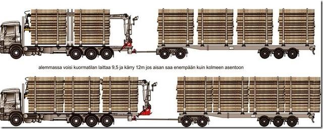 Auton 12 m mitta ja 10.2 metrin kuormatila sekä 8m-12.5m jatkoperävaunu.