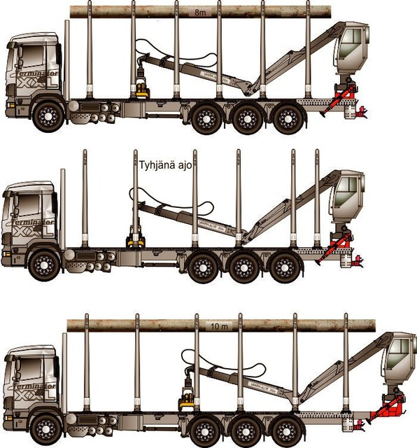Auton ehdoton maksimipituus on 12 m. Siihen pystytään rakentamaan maksimissaan 10.35 metrinen kuormatila.Nykytekniikan maksimi on 10.1 m.