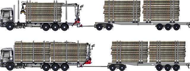 Kuormatilamitoitus ja puun mitat on sovitettava yhteen huomioiden 1500 nykykuormatilaa ja koko  ketju kannolta tehdaskuljettimelle.