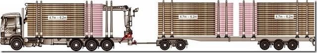 Tukki- ja rankanippujen katkontamitat tulevat määrittelemään 76 tonnisen käyttöasteen kuormatilan kuormapinta-alan ohella.