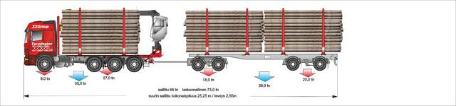 68 tonniluokan 7m kuormatilainen nelikko kummenmetrisellä neliakselisella vaunulla.