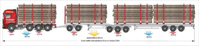 Satatonninen Ruotsin malliin.Laskennallinen kokonaispaino 101 tonnia.