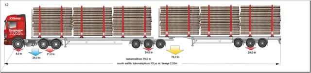 76 tonninen identtisillä siirtotelipuolikkailla.