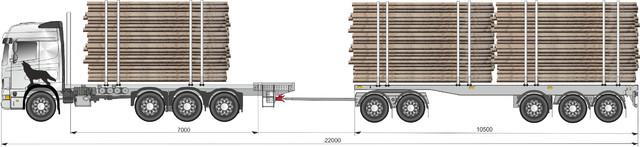 Viitosranka on ongelmallinen kaikilla ajateltavissa olevilla kuormatilapituuksilla.Tässä se on kolmoskuorman veroinen, mutta jos vaunu vaihtuu 12.5 metriseksi, ei se auta 5m lisänipulla.