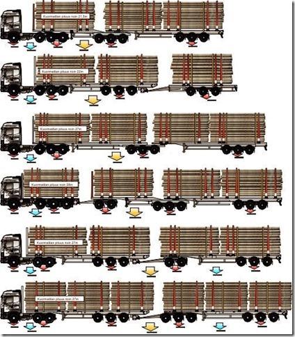 83tonnia -100 tonnia-  kuormaa 60 tonnista 85 tonniin - kuormatila pitää maksimoida