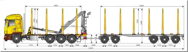 Scania puutavarayhdistelmä 127.5 m3 kuormatilalla.