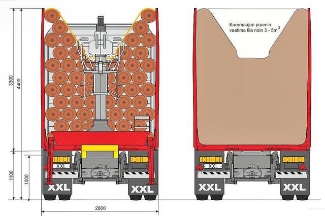 Perinteinen nosturi vaatii korkeammiksi muuttuneilla kuorminna 3m3-5m3 loveuksen.