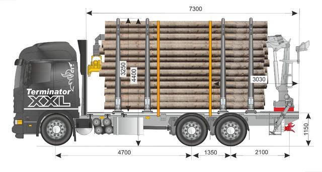 Perinteinen nosturi syö kuormasta 3m3-5m3  kuljetusasennossa kuormattuna. Nosturin paino 2000 kg - 2500 kg.