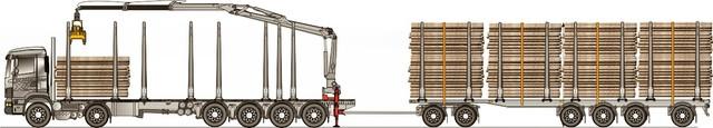 Erikoisrakenteinen kuormaimen teline antaa lisää ulottuvuutta autoa ja perävaunua lastattaessa.