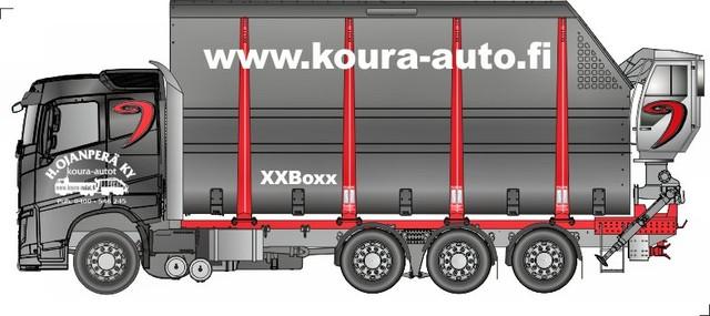 Terminator XXL lisälaitesarjat:- XXBoxx laitasarjat.