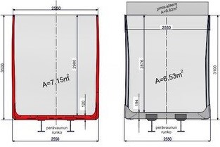 Alupankkojen ja Terminatoreuitten kuormakokoerotus on 10 kehyskuutiota yhdistelmän kolmella 5.5 m nipulla lastattuna.