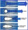 Tolpan lattavahvikkeet heikentävät ilmavirtauksien suuntausominaisuuksia , sekä heikentävät tolpan aerodynamiikkaa. LIsäksi lähes neliönmuotoinen perusmitoitus on ilmanvastusvoimien kannalta epäedullinen.