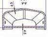oikeaoppinen muoto on tolpassa alhaalta ylös- ja niin myös liukuestepinnatkin.