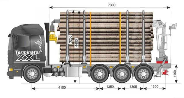 Perinteinen on edelleenkin suosituin kuormainmalli puutavarayhdistelmissä.